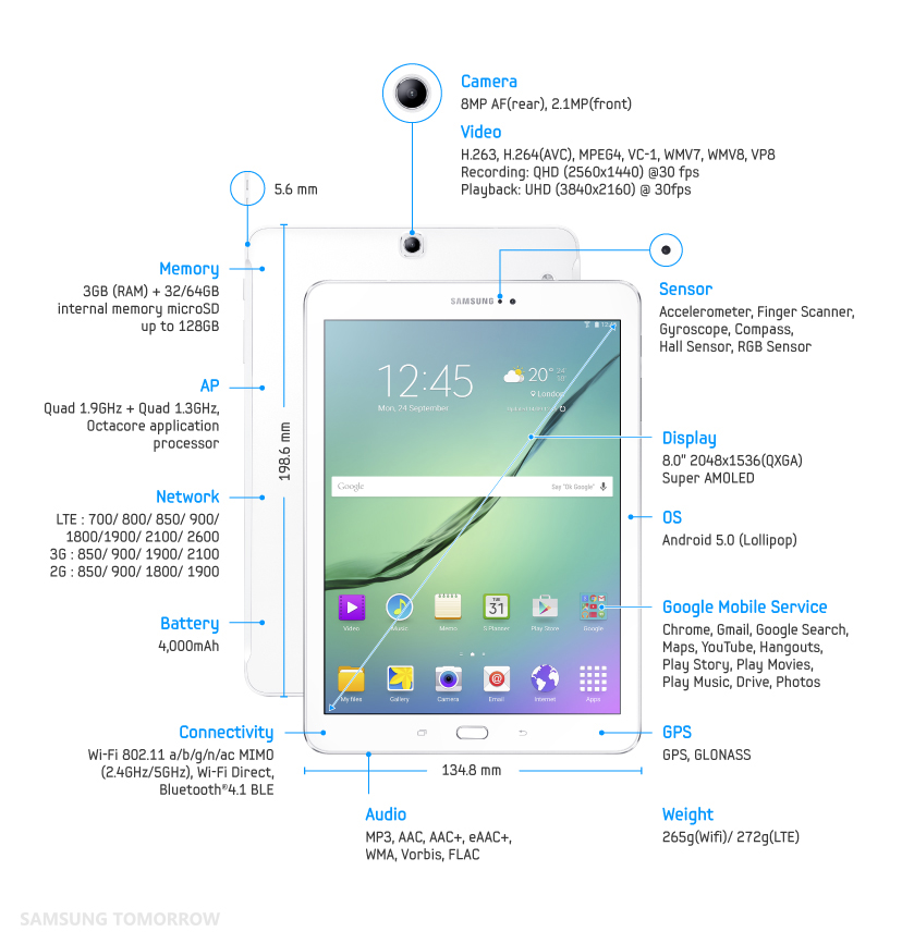Galaxy-Tab-S2-8.0-inch