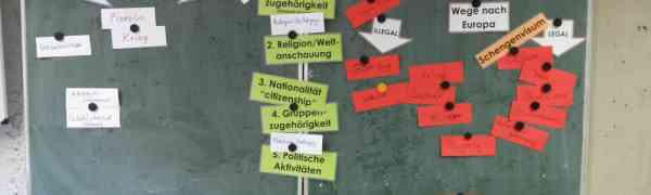 EU-Kompaktkurs zum Thema Flüchtlinge am Max-Weber-Berufskolleg