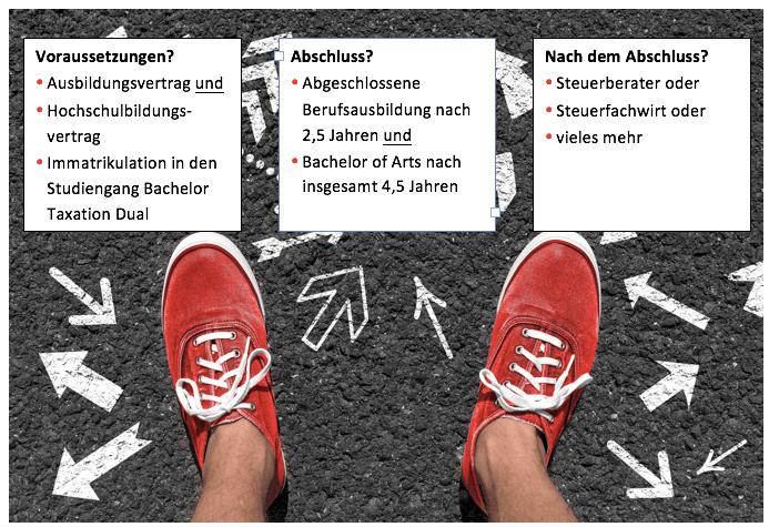 voraussetzungen_bachelor