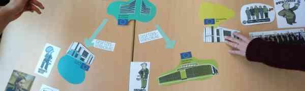 EU-Kompaktkurse am Max-Weber-Berufskolleg