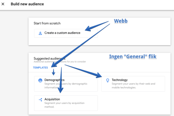 GA app & webb user audiences 2 maxahemsidan-min