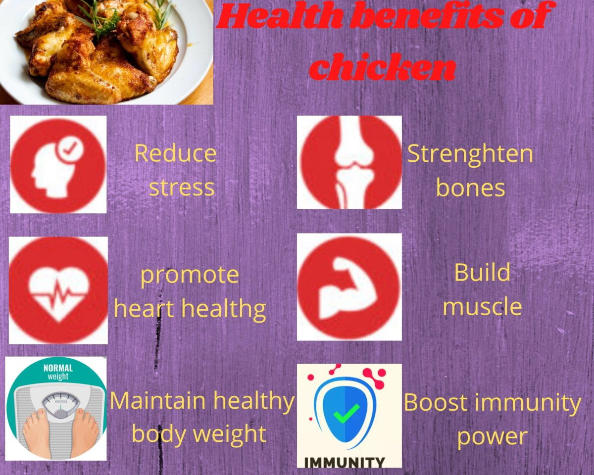 Benefits of Eating Chicken in human body