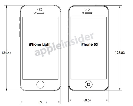 mockup iphone lite vs iphone 5s memes