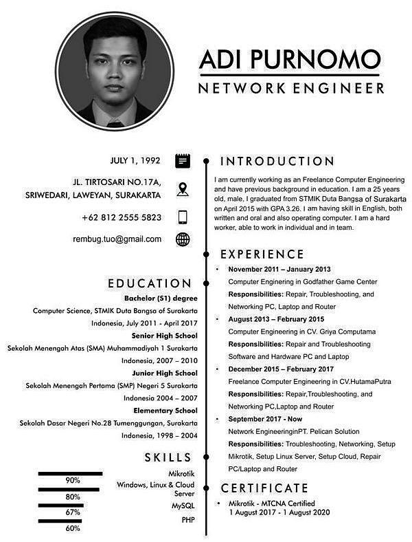Contoh CV dalam Bahasa Inggris