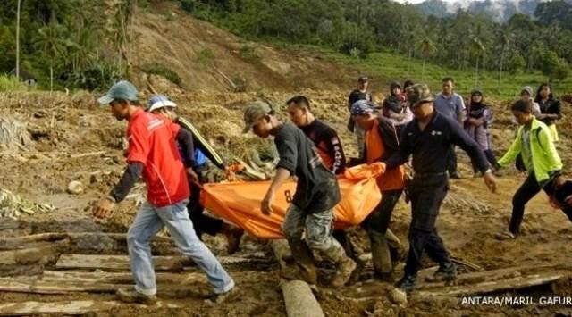 Kegiatan dalam Mitigasi Bencana