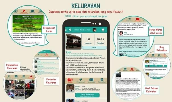 SwaKita-Media-Sosial-Warga-Jakarta