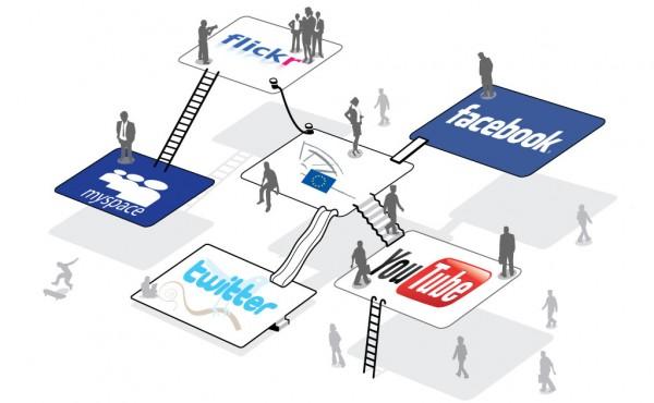 marketing media sosial
