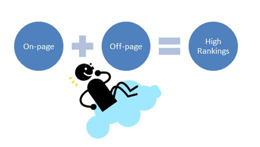 On-page-or-Off-page-SEO