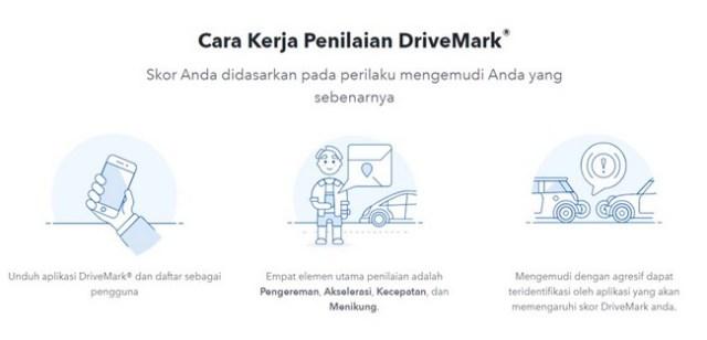 cara kerja Drivemark