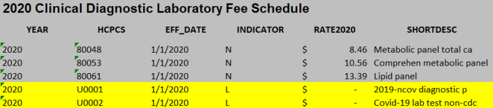 COVID-19 Lab Screening Fee Schedule
