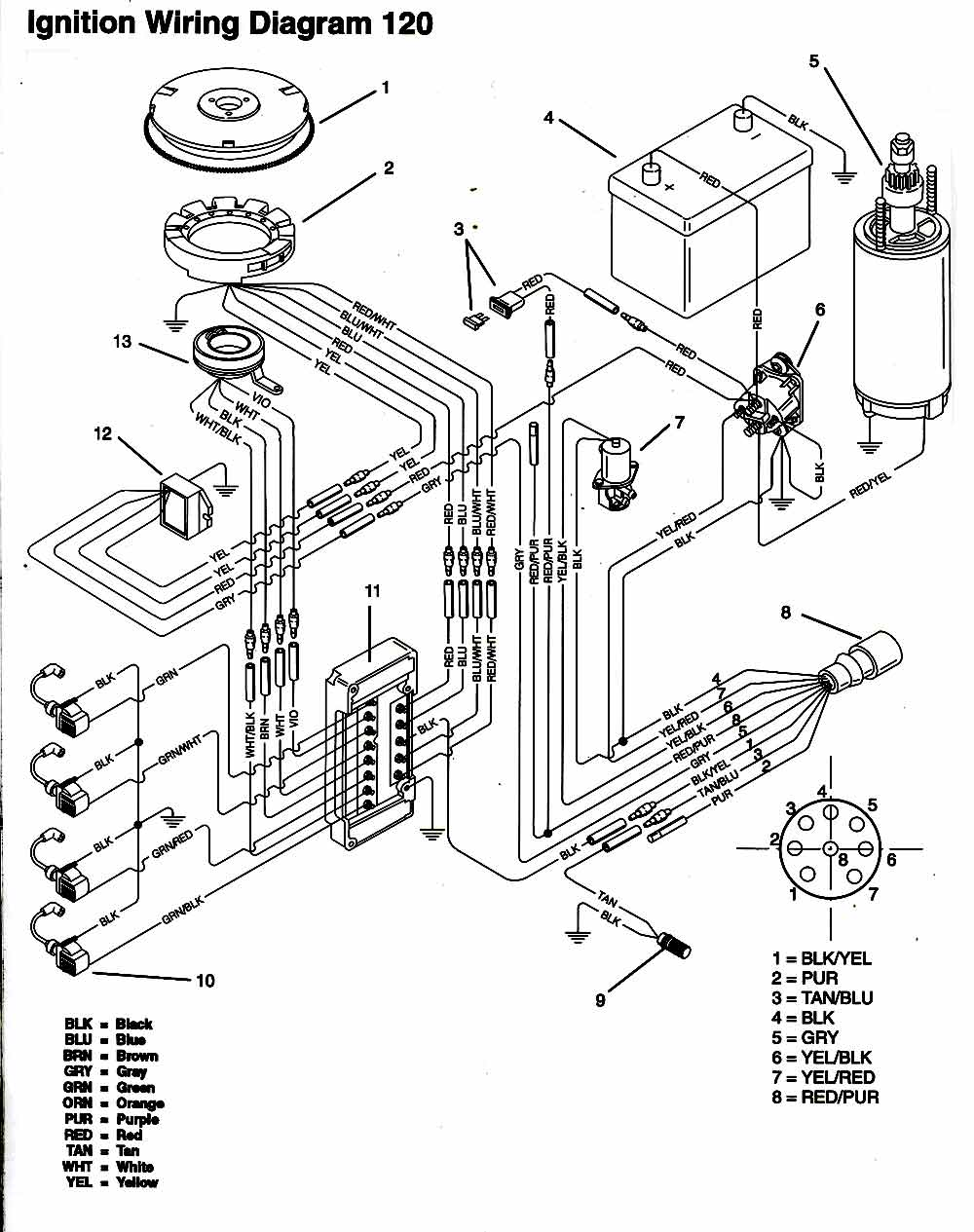 Mastertech marine chrysler force outboard wiring diagrams force 120 hp 1991b thru 1995 models mercury efi wiring diagram
