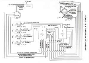 Mastertech Marine  Chrysler & Force Outboard Wiring Diagrams