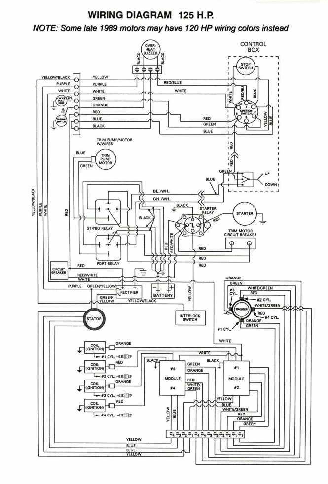outboard engine wiring diagram outboard image yamaha outboard motor wiring schematics jodebal com on outboard engine wiring diagram