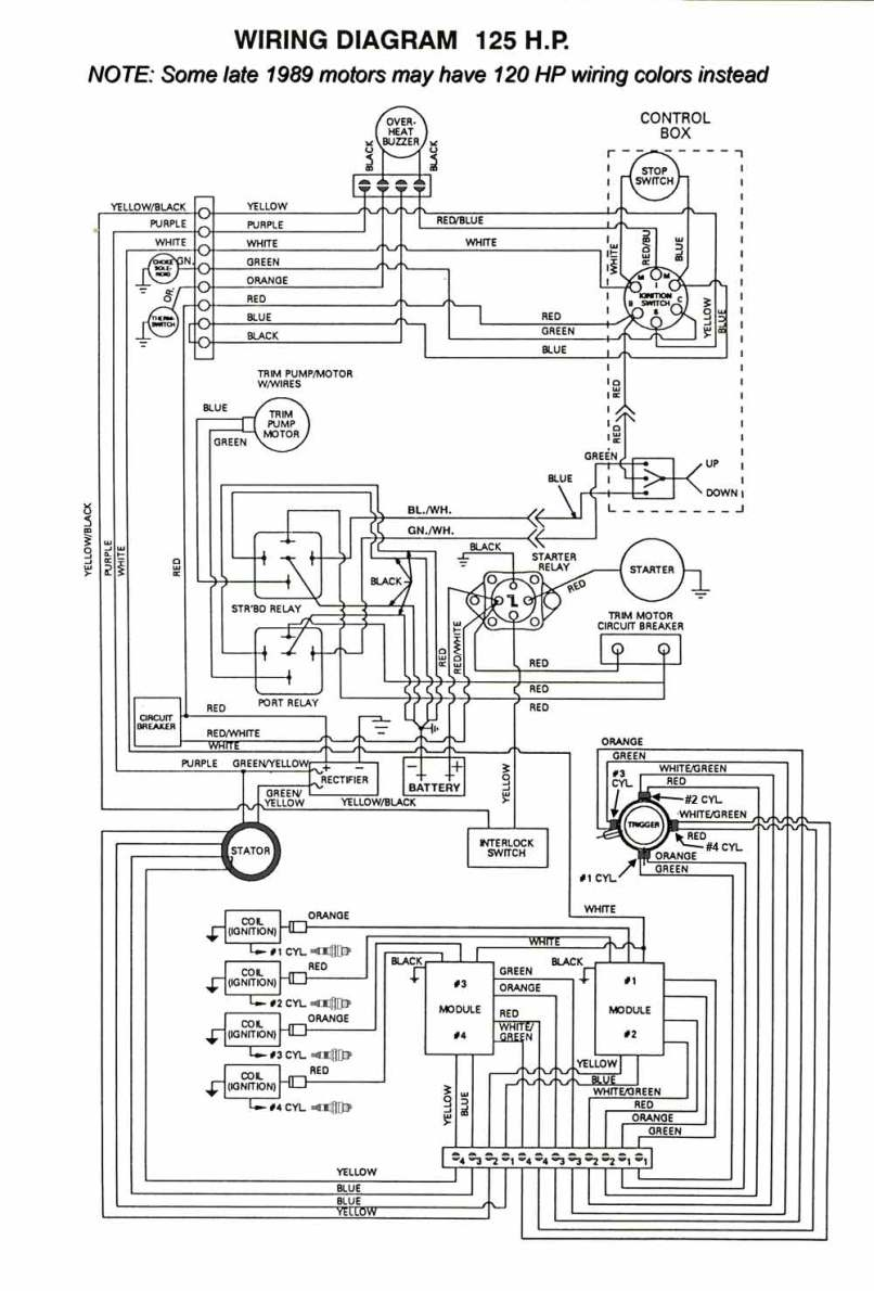 125 hp wiring diagram auto today mercury outboard motor service