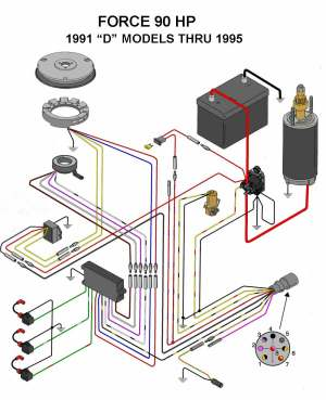 '91 90HP Force outboard  Colored Wiring Diagram Issue