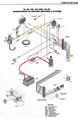 Mastertech Marine  Chrysler & Force Outboard Wiring Diagrams