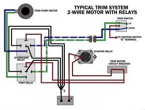 Common Outboard Motor Trim and Tilt System Wiring Diagrams  Mastertech Marine