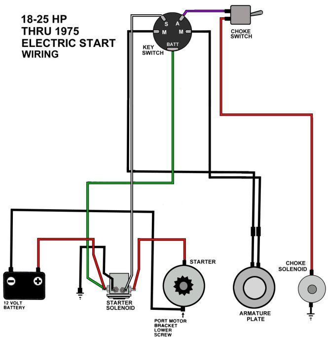 mercury outboard key switch wiring diagram mercury mercury ignition switch wiring diagram wiring diagram on mercury outboard key switch wiring diagram