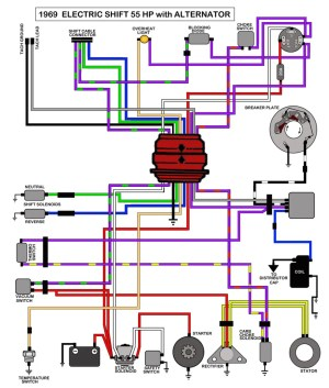 Wiring harness & diagram for johnson model # 55esl69a Page
