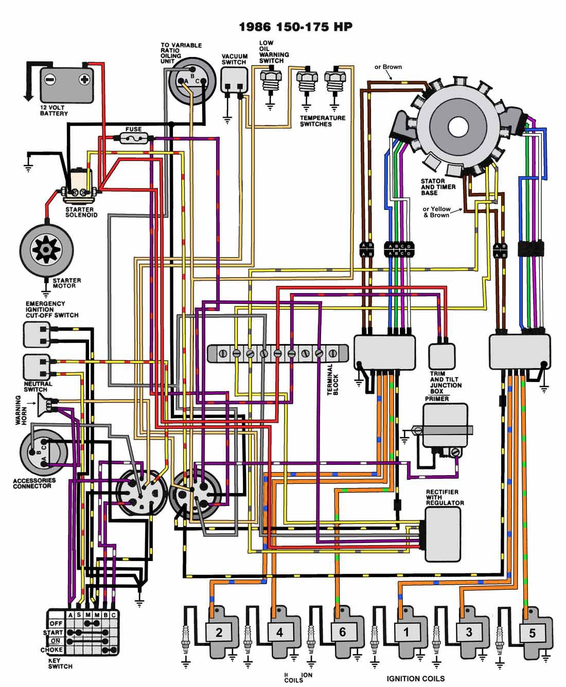 1997 Evinrude Wiring Diagram Wiring Diagrams Schematics OMC Ignition Wiring  Diagram 110 Evinrude Looper Wiring Diagram