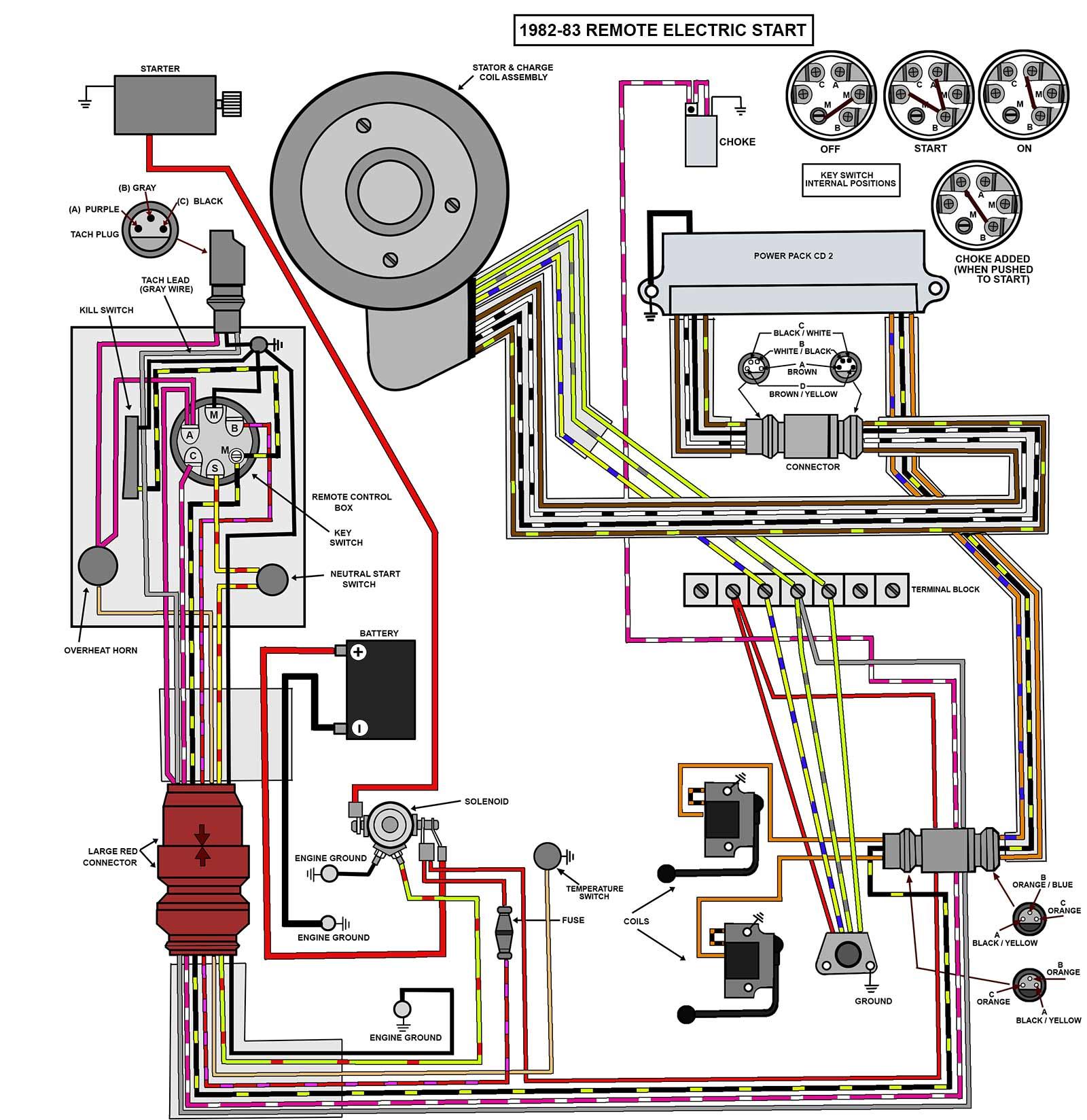 omc wiring diagram wiring diagram schemes Johnson OMC Control Box Parts omc throttle control box wiring diagram