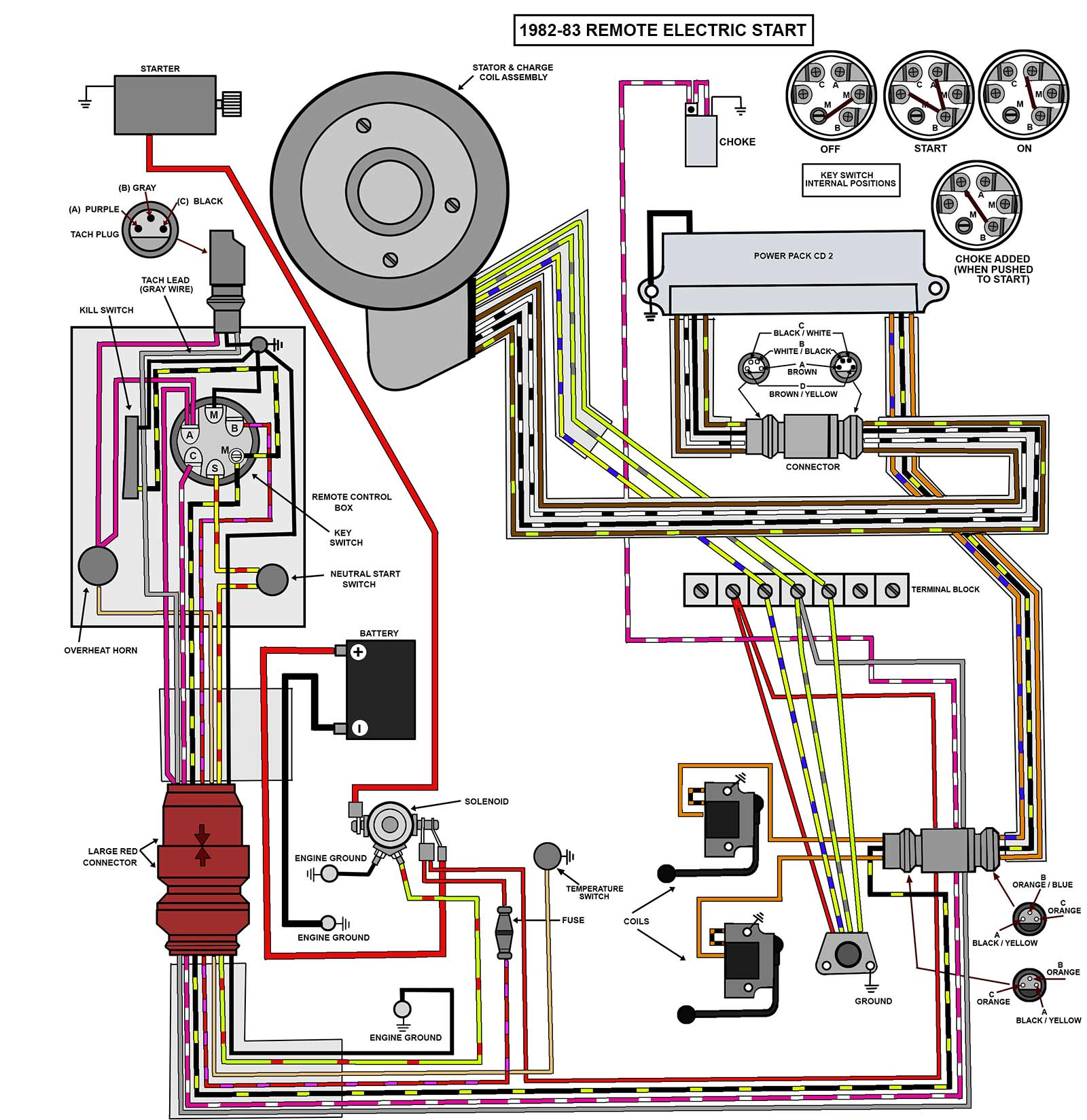 Omc Schematic Diagrams - Wire Management & Wiring Diagram on