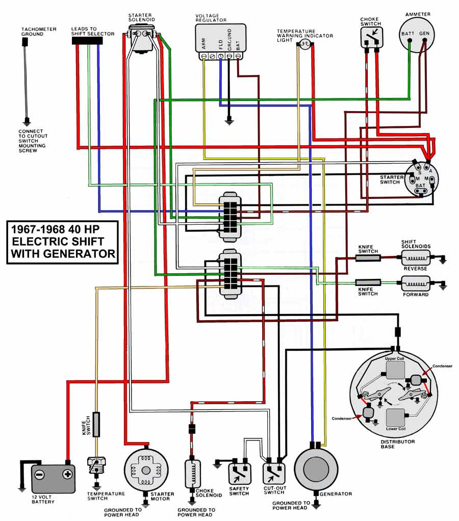 yamaha outboard main harness wiring diagram the wiring diagram yamaha wiring harness diagram nilza wiring diagram