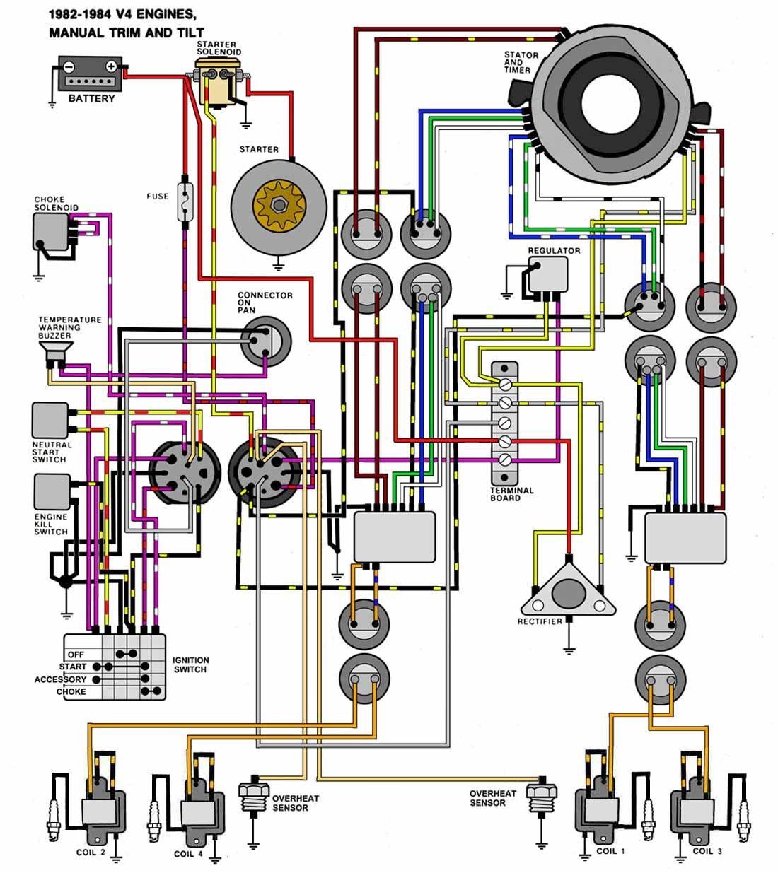 Johnson 90 Wiring Diagram - Wiring Diagrams User