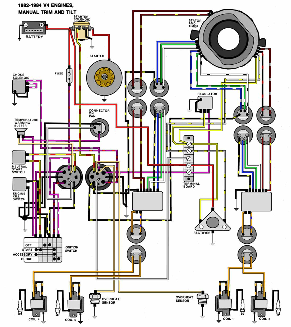 johnson 90 wiring diagram wiring library honda 90 wiring diagram 1999  johnson 90 hp outboard motor