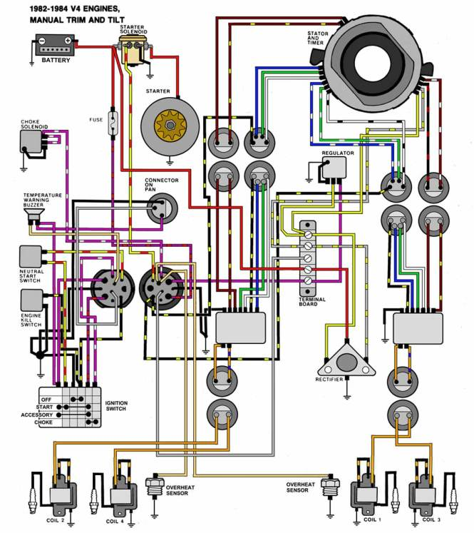 evinrude ignition switch wiring diagram evinrude 1998 evinrude ignition switch wiring diagram wiring diagram on evinrude ignition switch wiring diagram