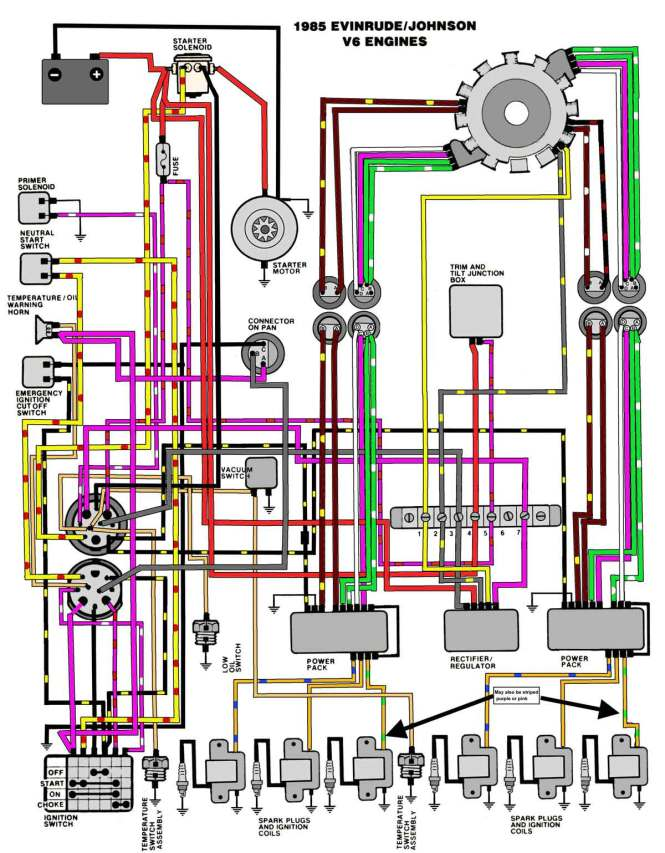wiring diagrams outboard motors wiring image wiring diagram for johnson outboard motor wiring on wiring diagrams outboard motors