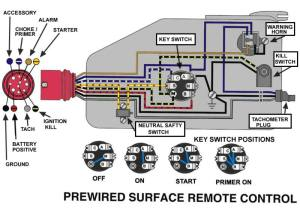 Wiring tach from Johnson controls Page: 1  iboats Boating Forums | 619547