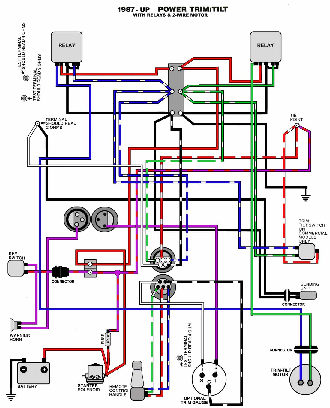 force 85 hp outboard 12v starter relay wiring diagram   53