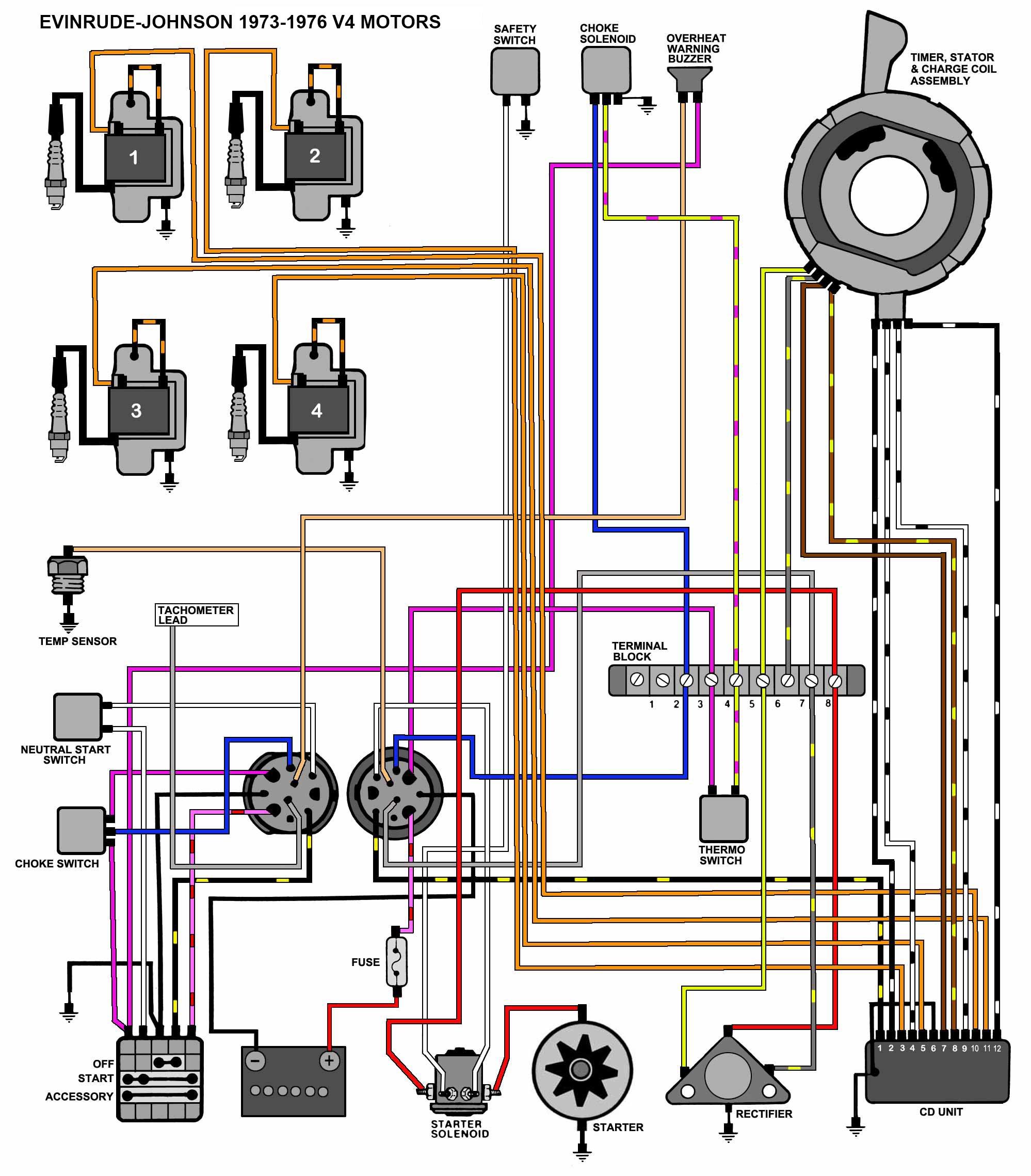 120 hp evinrude wiring diagram wiring diagram third level25 hp evinrude wiring diagram wiring diagram todays evinrude schematics 120 hp evinrude wiring diagram