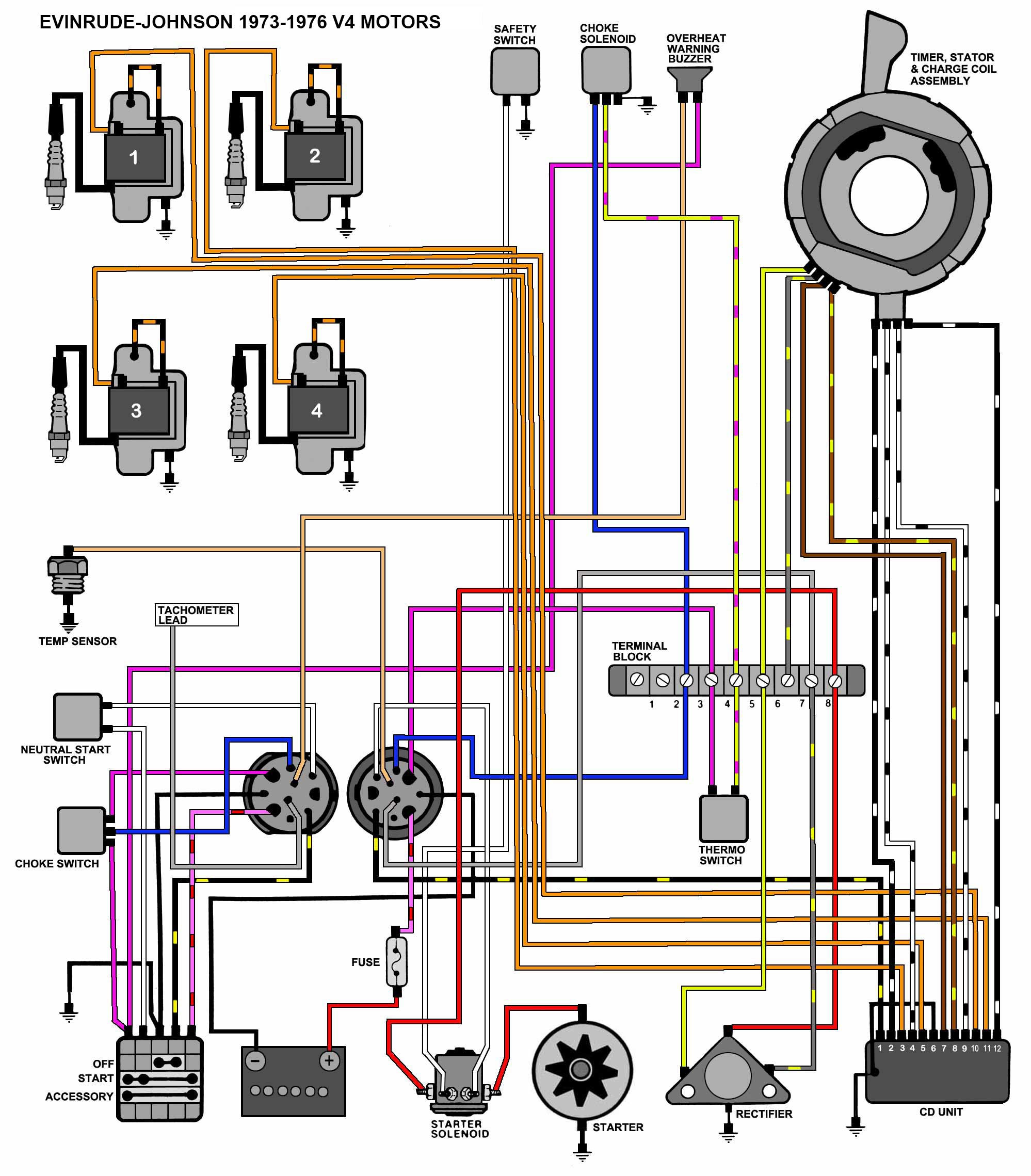 48 Hp Evinrude Wiring Diagram Starting Know About Powerwinch Johnson Outboard Motor Explained Diagrams Rh Sbsun Co