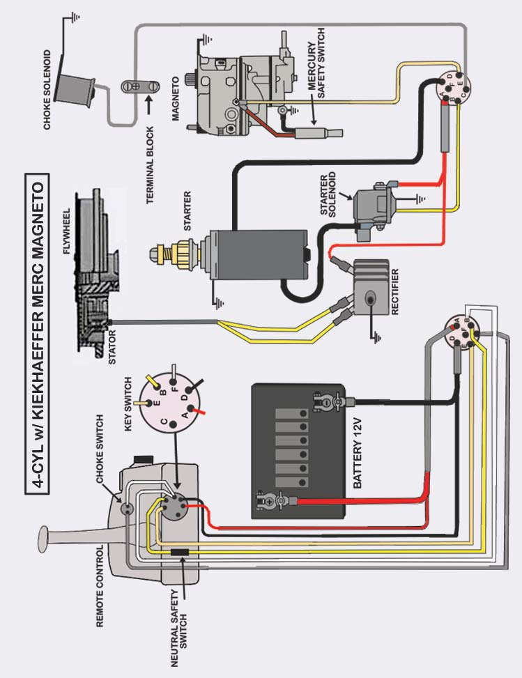 mercury 402 40 hp wiring diagram mercury 150 wiring