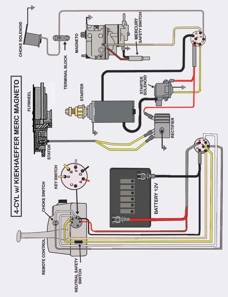 mercury 402 40 hp wiring diagram mercury 150 wiring