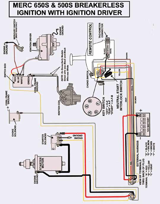 mercury ignition switch wiring diagram wiring diagram ignition switch wiring diagram diagrams merc source mercury key