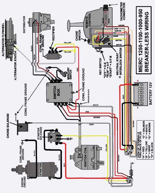Mercury Verado Dts Wiring Diagram