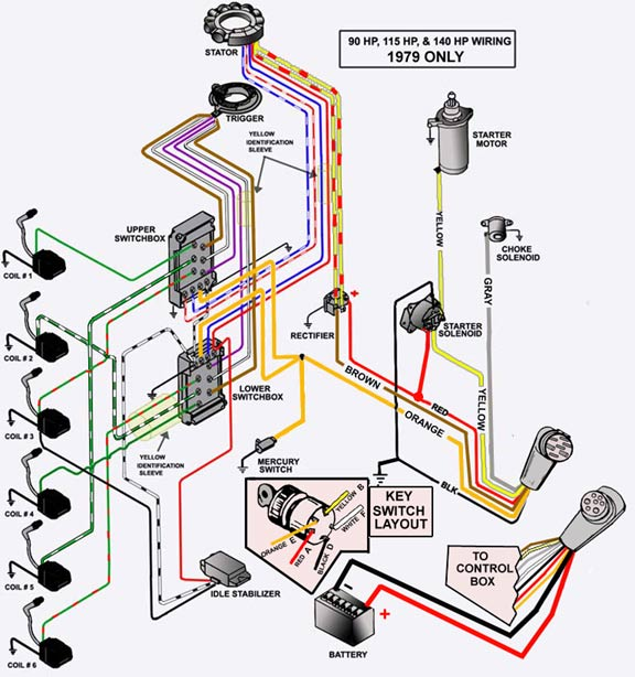 1998 evinrude ignition switch wiring diagram - wiring diagram,