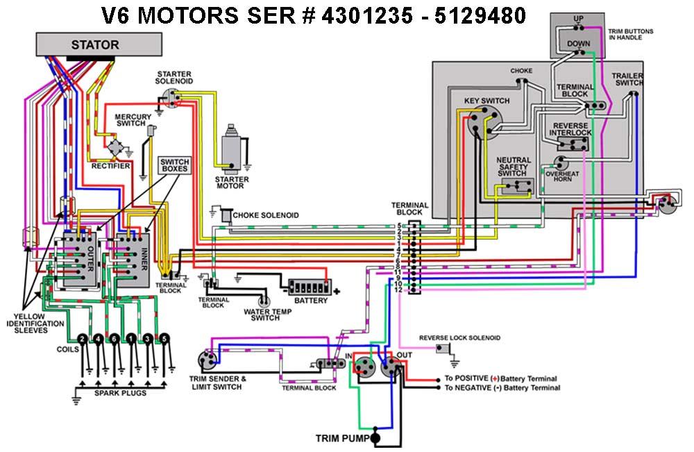 60 Wiring Diagrams 2002 Mercury Horsepower