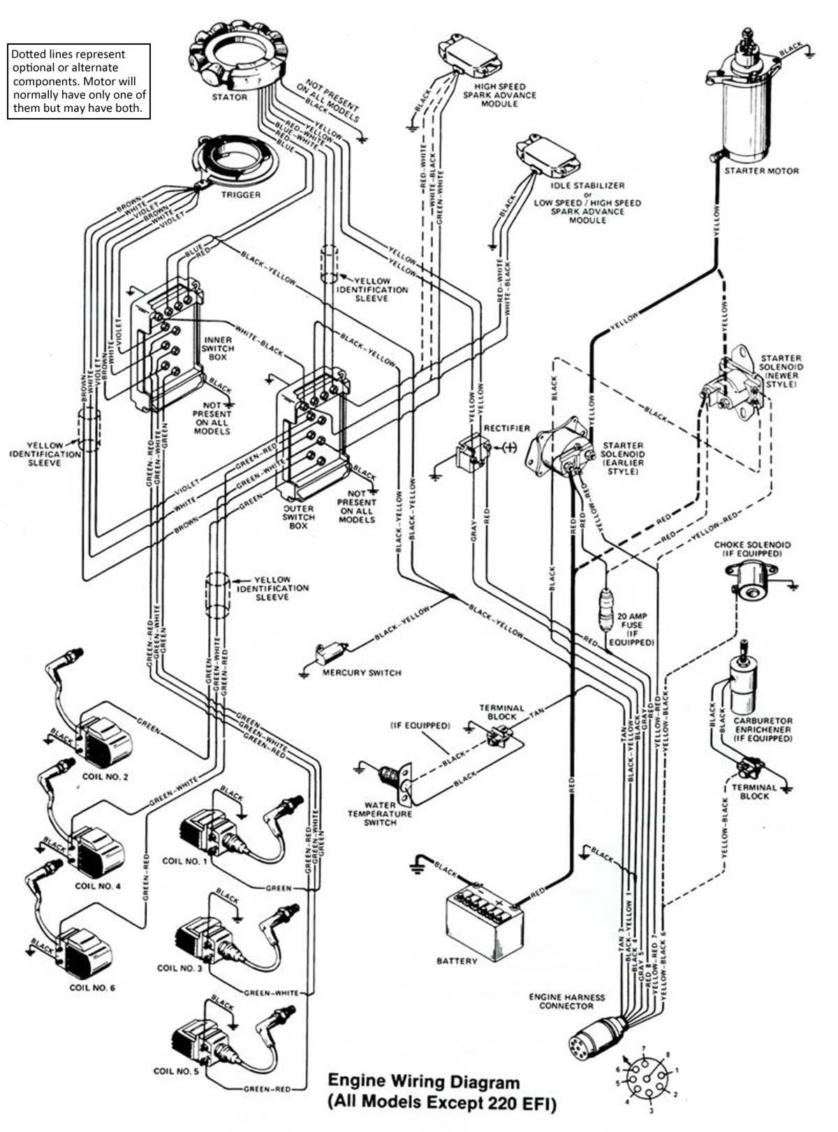 Mercury Wire Diagrams Mercury Free Printable Wiring Diagrams Database