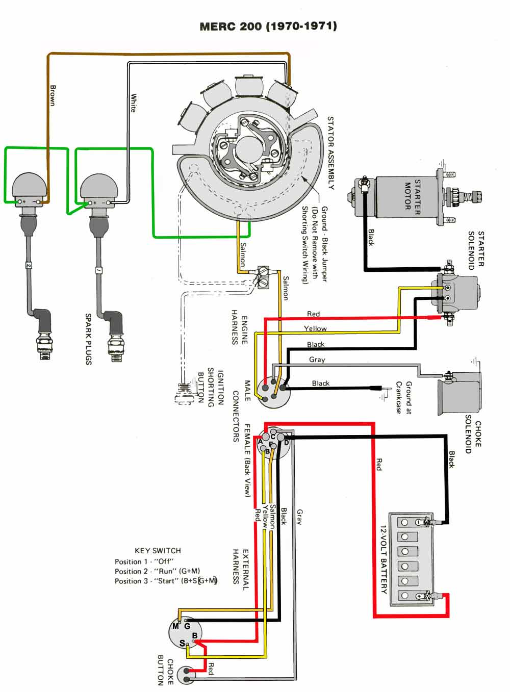nissan outboard motor parts diagram automotivegarage org nissan 50 outboard engine diagram 55 nissan outboard wiring harness basic guide diagram