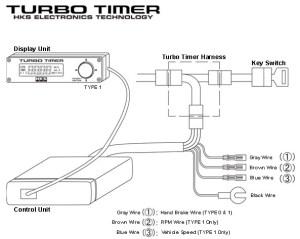 HKS Turbo Timer Type1 kaufen | Maxspeed Motorsport
