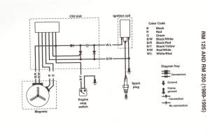 Electrical Troubleshooting   MaxTakeoff