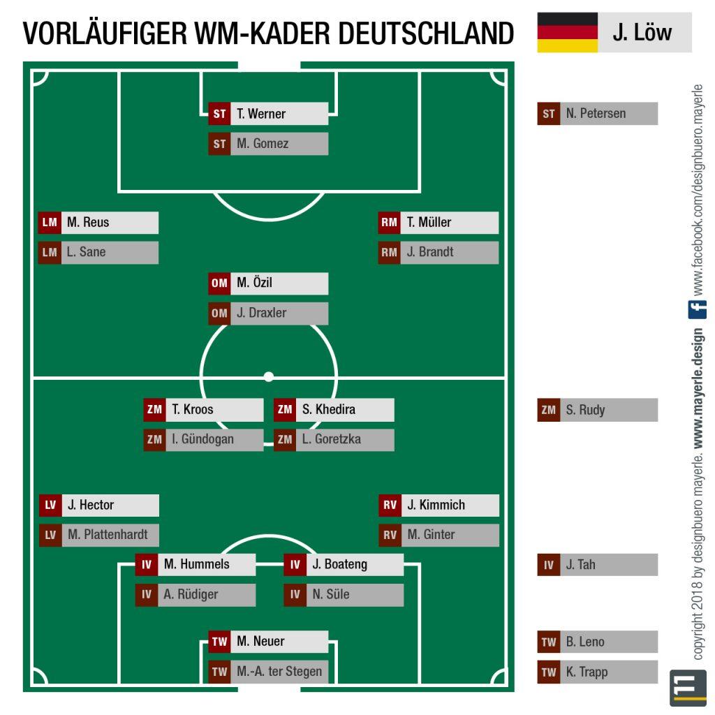 wm-kader-deutschland-2018