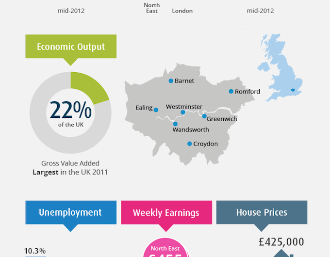 Infographic – London in numbers