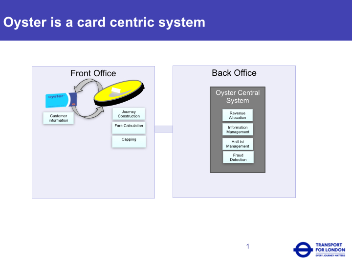 2014 - Contactless Briefing - Extract Martin.001