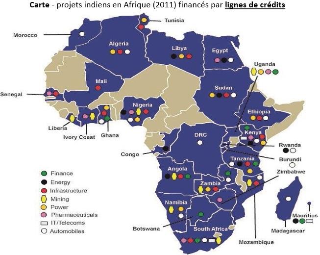 Projets indiens en Afrique en 2011