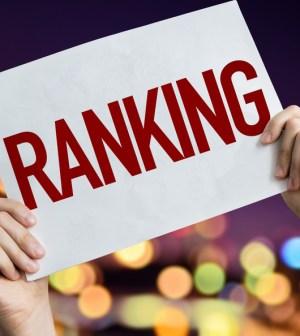 MBA-Rankings